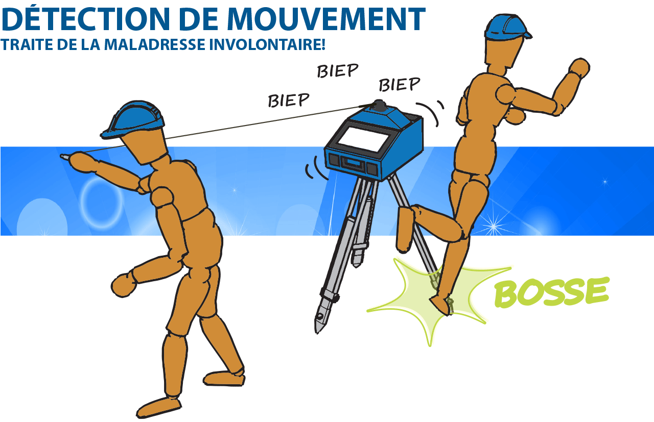 Prodim Proliner - Detection de mouvement